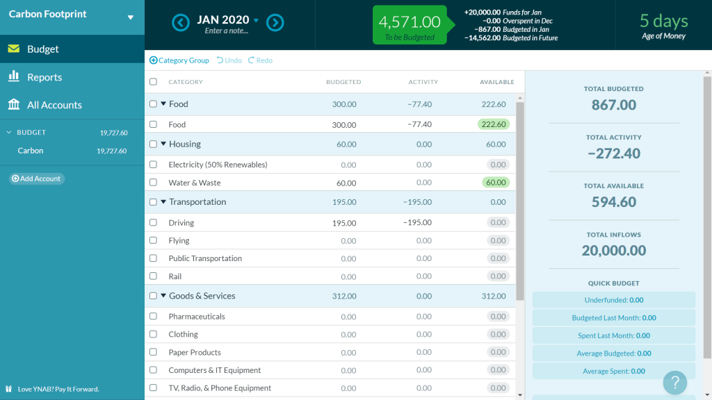 My carbon budget being tracked in YNAB