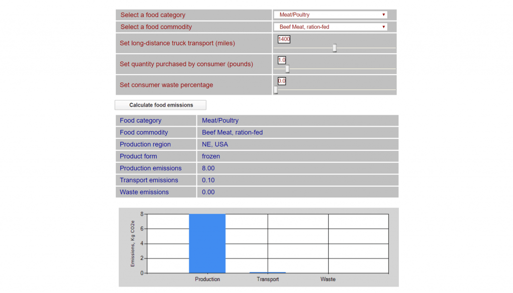 CleanMetrics Food Carbon Emissions Calculator