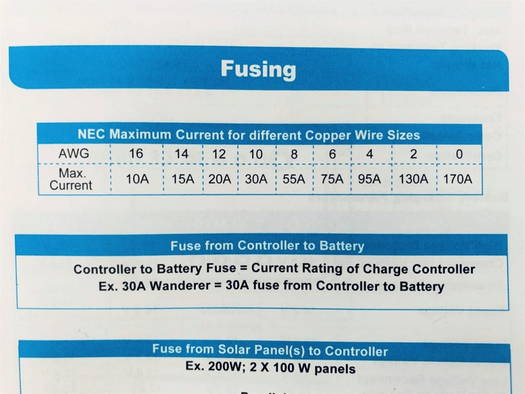 A page from the documentation booklet of the Renogy Wanderer 30A that recommends fuse sizes for different parts of a solar power system